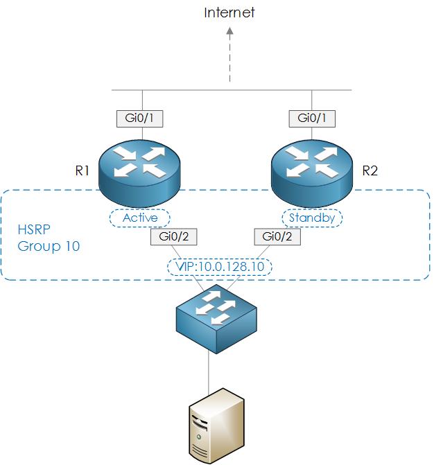 HSRP-article-1