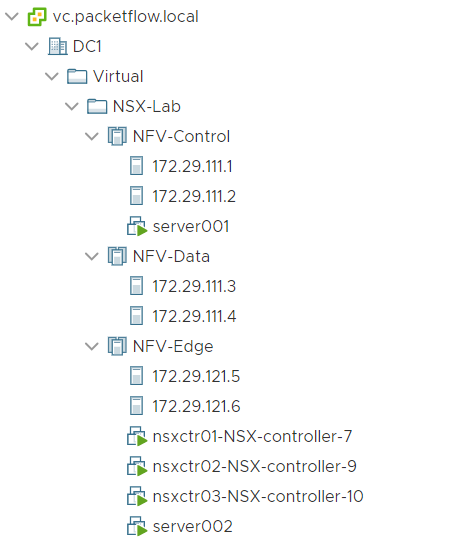 How to Build a Virtualized NSX-V SDN Lab (Part 4 - VXLAN Dataplane)